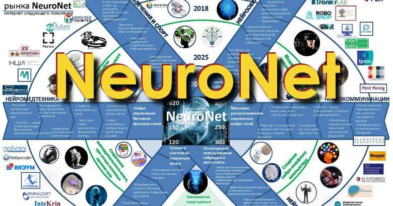 rosyjski-program-neuronet-cobrain-czyli-plan-polaczenia-ludzkich-umyslow